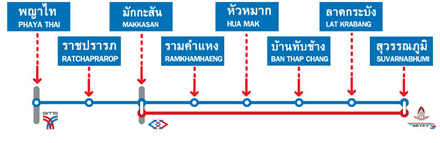 Suvarnabhumi Airport Rail Link City Line Map