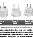 Imperial-Design-SP120-small-Top-Quality-StandardFully-SGS-CE-ROHS-Approved-International-WorldWide-Universal-AC-Travel-Adapter-Lifetime-Guarantee-Series-10Amp-Black-Custom-Zipper-Case-0-0