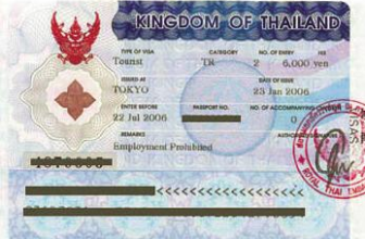 Do I Need A Visa For Thailand?
